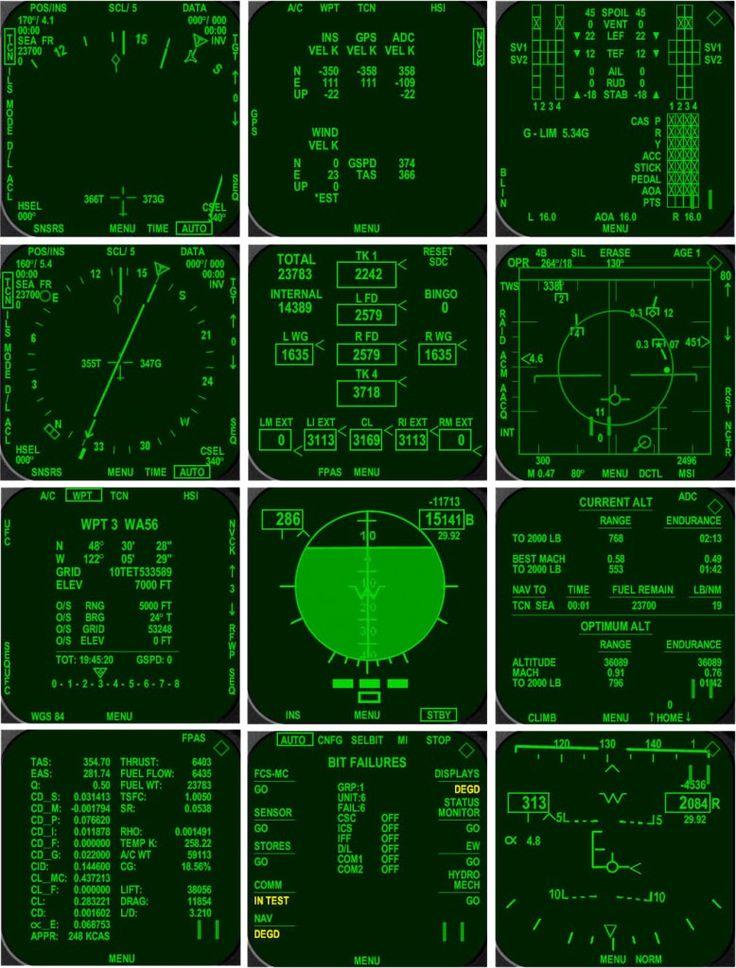 Digital Display Indicators (DDI) displays showing the avionics of an F/A-18 under various functions.