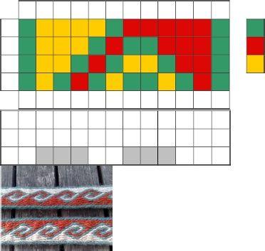 Tablet Weaving Patterns 2. Repinned by Elizabeth VanBuskirk.
