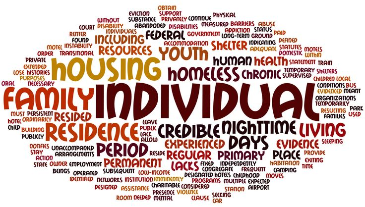 Hud S Definition Of Homelessness Visualized Homeless Supportive Cost