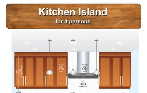 Standard Kitchen Island Dimensions With Seating 4 Diagrams Kitchen Island Dimensions Kitchen Island Dimensions With Seating Kitchen Island
