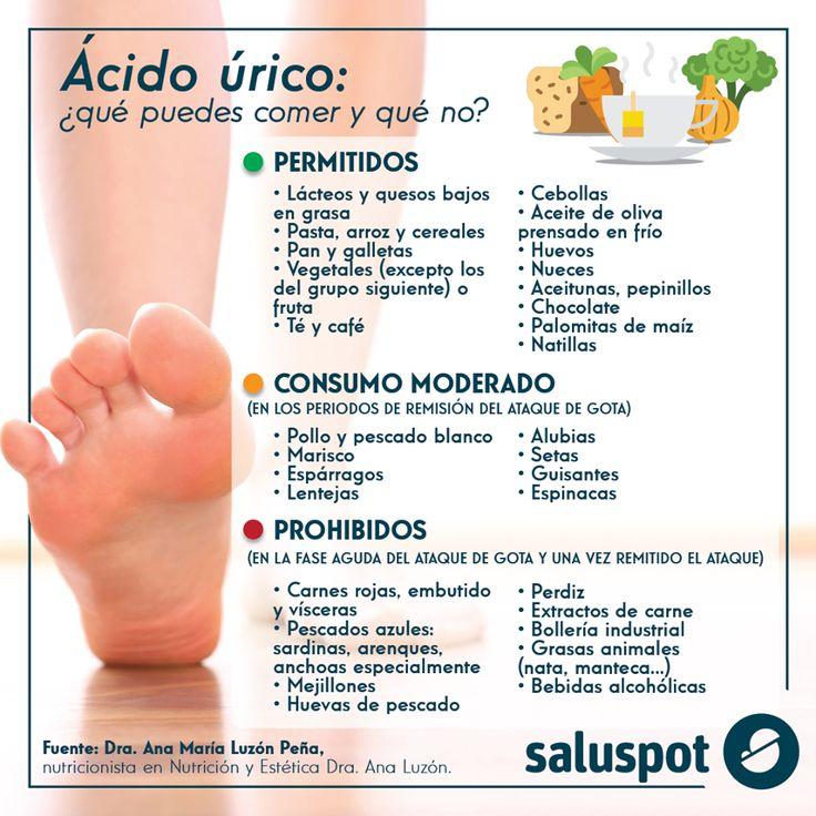 cuando se cura la gota problemas acido urico alto que carnes y pescados puedo tomar con acido urico