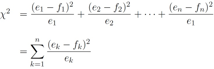 The Formula for Chi-Square Statistic