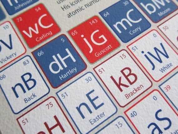 Rugby Rugby Periodic Table England Rugby Rugby Gift Rugby Present Gift For Scientist Rugby Fan Rugby Gifts Periodic Table