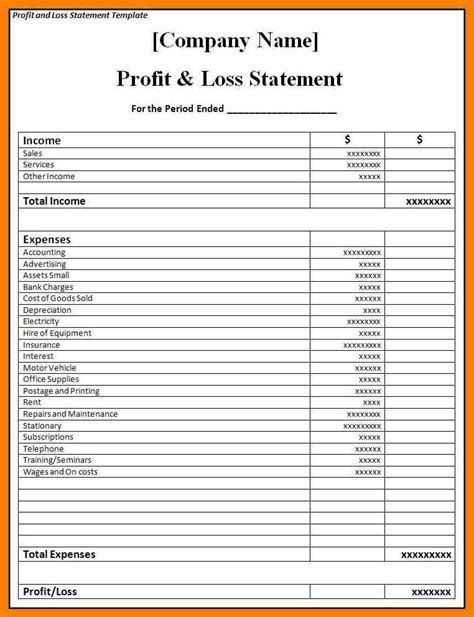 image result for profit and loss projection template business