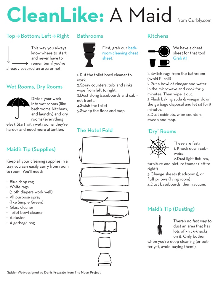 Clean Like a Maid cheat sheet - from Curbly