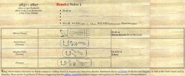 Fig1a. Le varianti di scrittura del nome del faraone Kaka(w) (Reneb, II dinastia). La terminazione w (plurale) viene ottenuta in un caso utilizzando 3 volte il geroglifico D52, in un altro usando semplicemente 3 lineette.