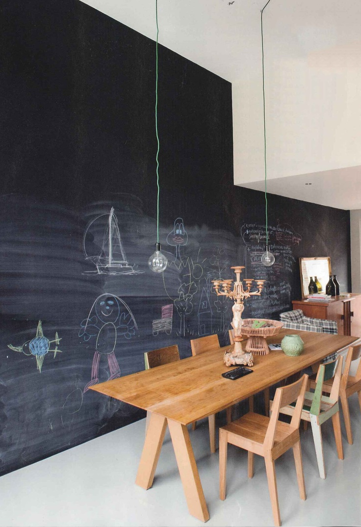 71 Best Chalkboard Images On Pinterest