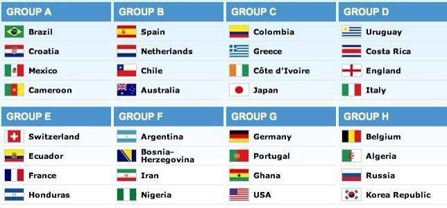 Todas las #Banderas de la Copa Mundial de la FIFA #Brasil2014  All #Flags of the World Cup #Brazil2014  #Bandeiras Copa do Mondo da FIFA Brasil 2014 #Blog: http://www.comprarbanderas.es/blog/2014-fifa-world-cup-brazil-copa-mundial-de-la-fifa-brasil-2014-copa-do-mundo-da-fifa-brasil-2014/2013/12/07/ Comprar Banderas