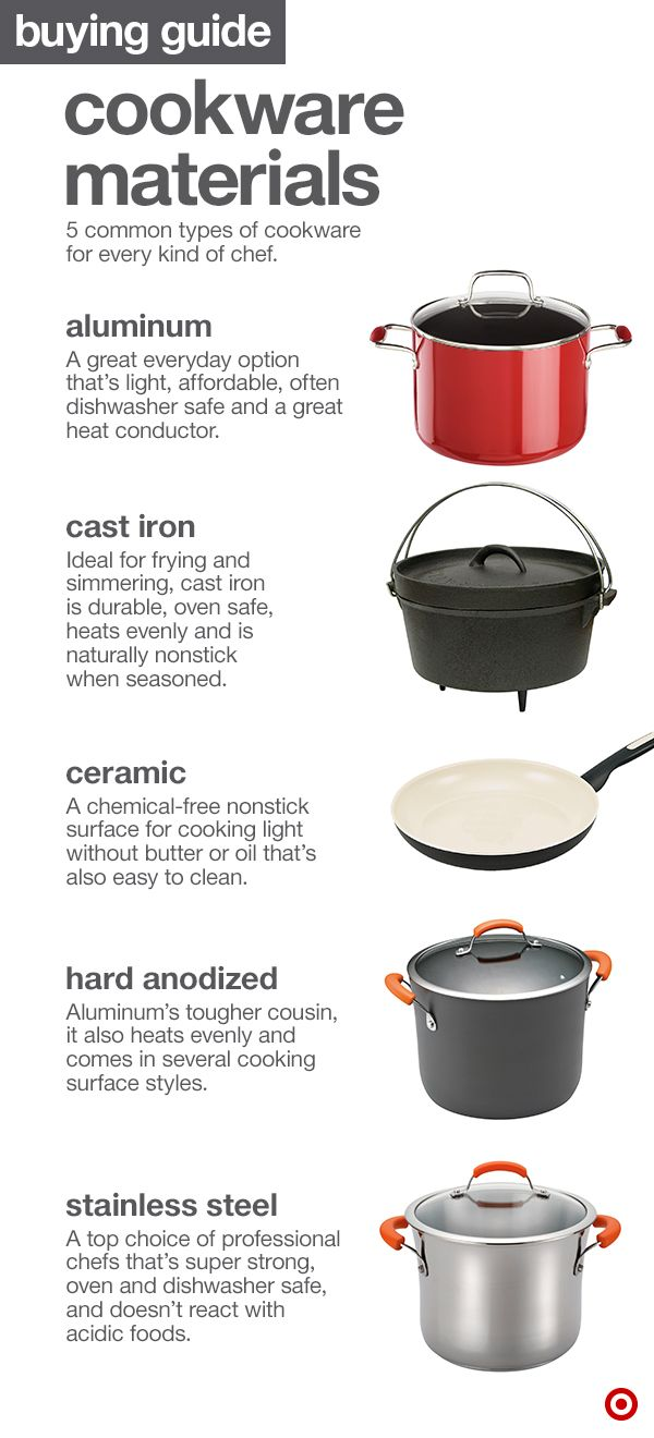 Here's a quick guide to everything you need to know about the five most common cookware materials. Check out the benefits of aluminum, cast iron, ceramic, hard anodized and stainless steel to find which is best for your kitchen and lifestyle.