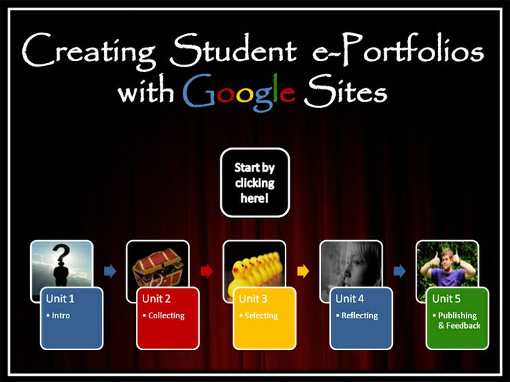 Moodleshare Course: Creating Student e-Portfolios with Google Sites
