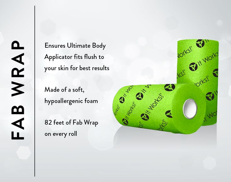 Fab Wrap- Keeps the Ultimate Body Applicator in place