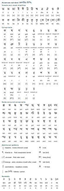 spoken english for bengali student pdf