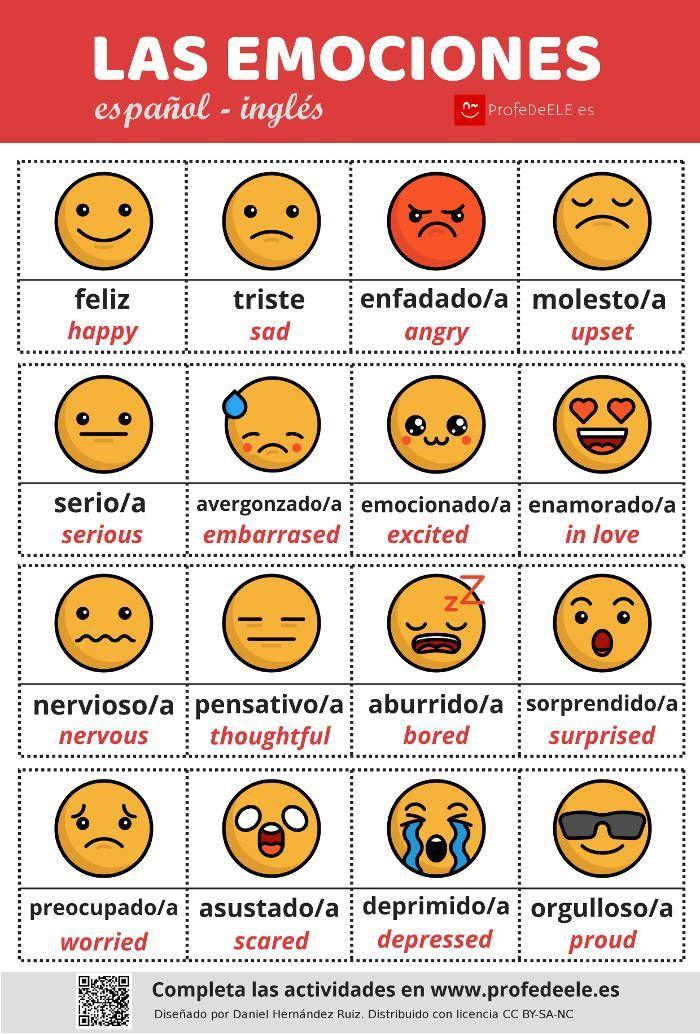 Vocabulario De Las Emociones Palabras Basicas En Ingles