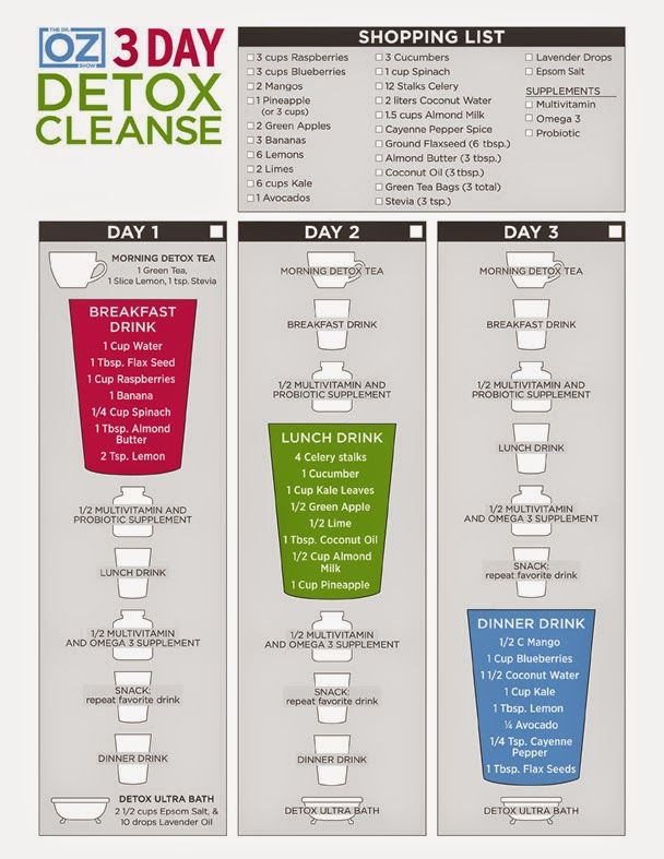 WobiSobi: I Did Dr Oz's 3 Day Cleanse and Survived.