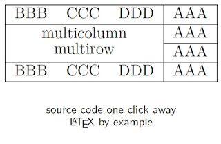 #LaTeX #table #tabular #multirow  multicolumn und multirow mit Zeilenumbruch