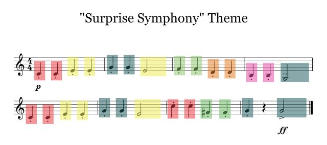 """Free image to project while playing Boomwhackers along with Haydn's Symphony No. 94 in G Major: """"The Surprise Symphony"""" 