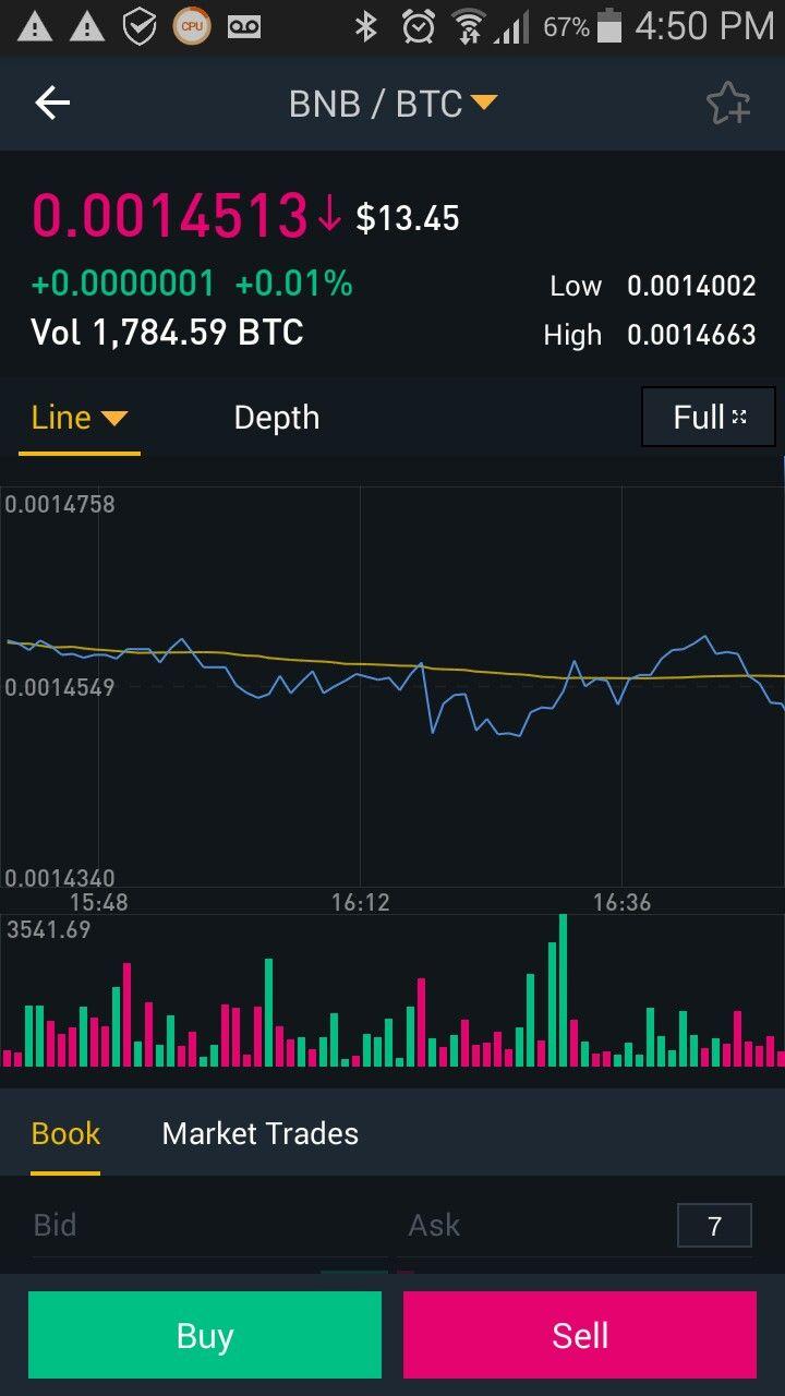 crypto market online