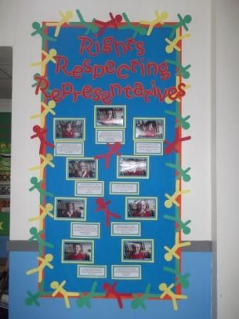 Abertillery Primary School Rights Respecting School: Rights Respecting Displays