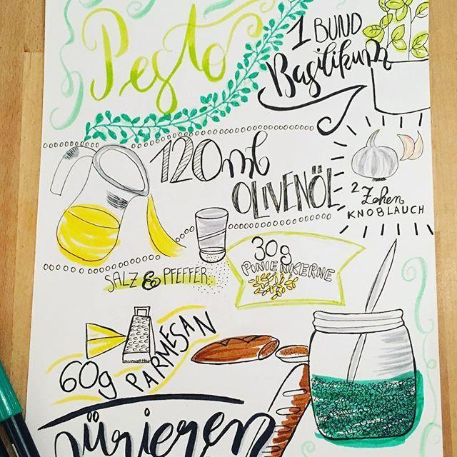 Endlich Habe Ich Mich Auch Mal Ans Rezept Lettern Gemacht Mit Dem Pesto Hab Ich Mir Erstmal Eine In 2020 Kochbuch Selbst Gestalten Sketchnotes Rezepte Kochbuch Design