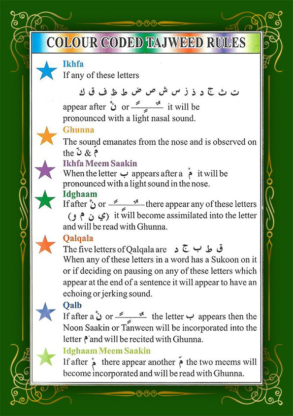 Online Quran with Tajweed Rules--Quran Reading Lessons