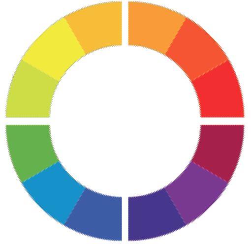 goethes färgcirkel - Sök på Google