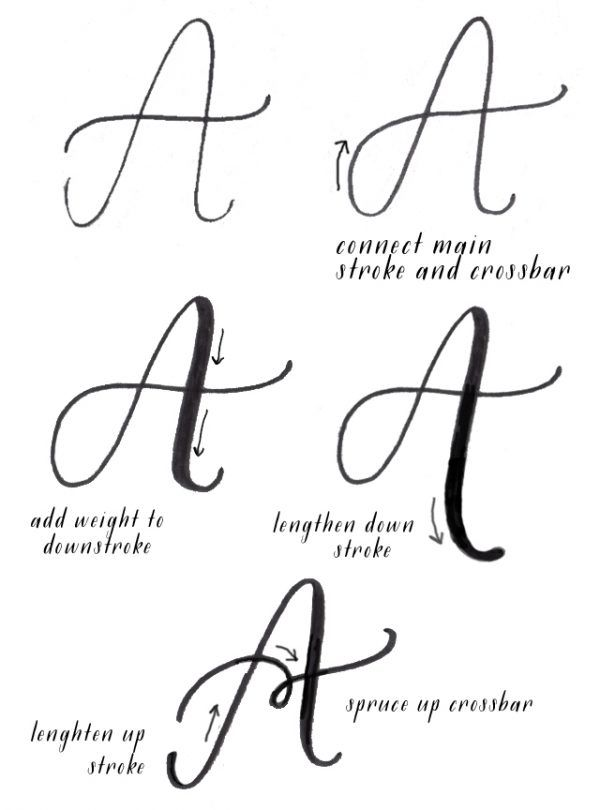25 Best Ideas About Calligraphy For Beginners On