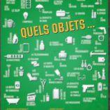 Poster vocabulaire A1-A2: Les objets du quotidien