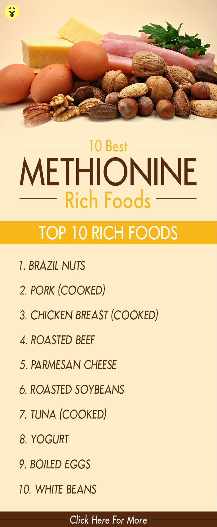 High Protein Foods Low In Methionine