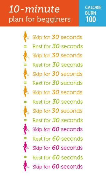 10 minute skipping rope workout for begginers.