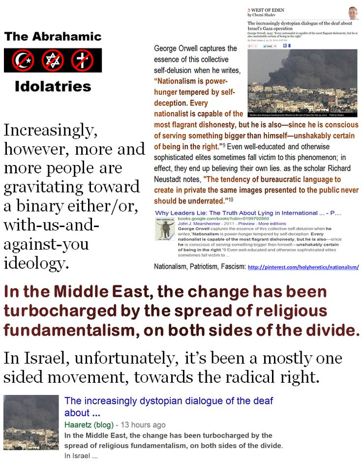 nationalism in the middle east essays