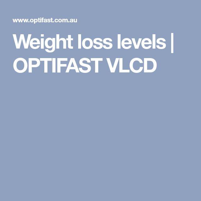 Weight loss doctors in landrum sc