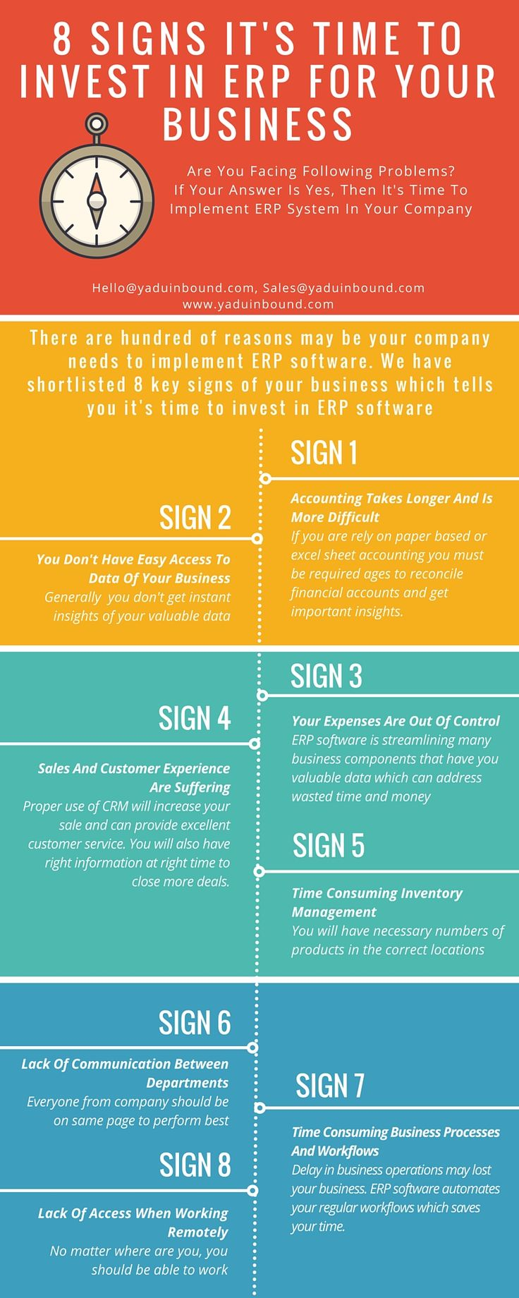 8 Signs It's Time To Invest In ERP Software For Your Business #erp #erpforbusiness #erpsoftware #infographic