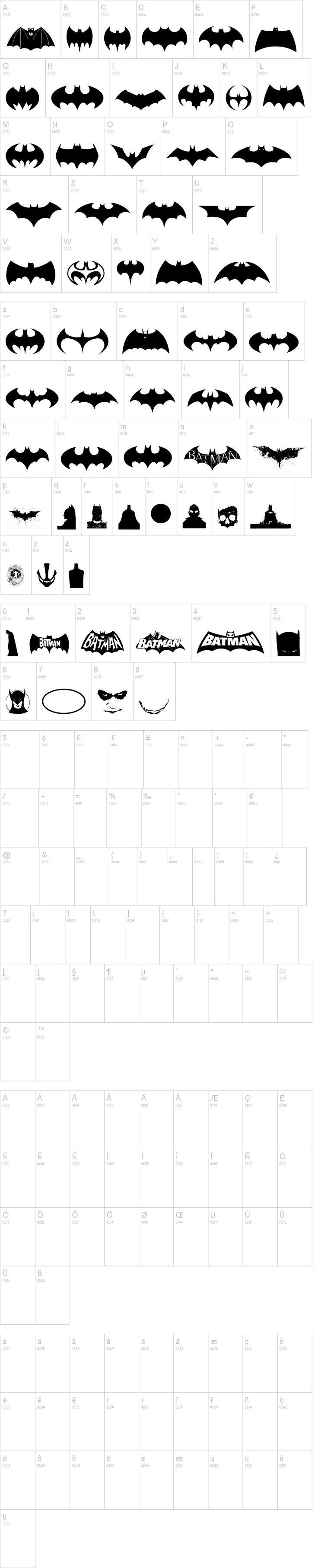 Batman font...my mind in blown!!