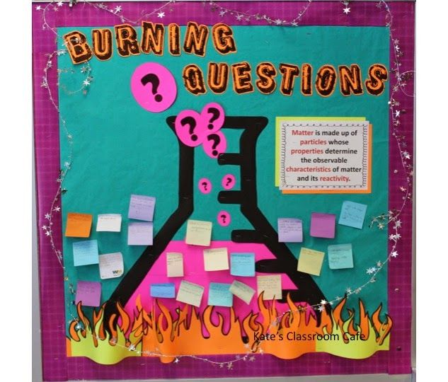 Mad Science ... Kate's Science Classroom Cafe: Saturday Snapshot: Burning Questions Bulletin Board