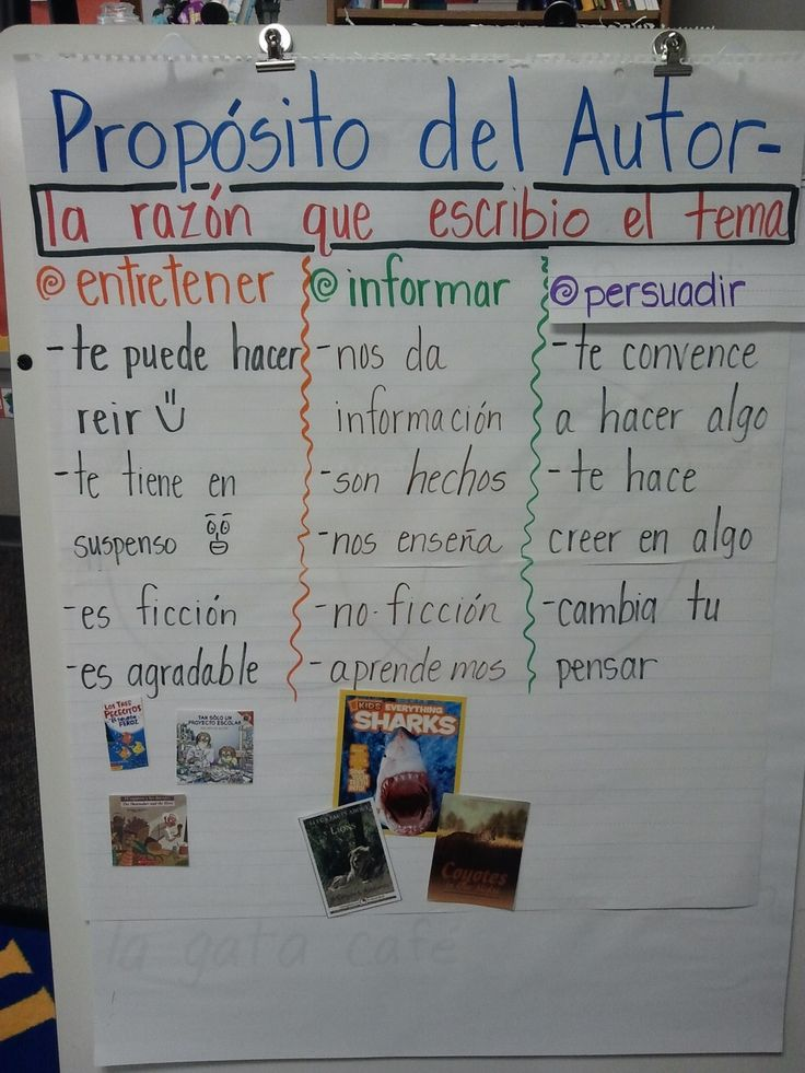 Author's Purpose anchor chart in Spanish