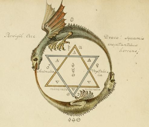 ?? Alchemical Emblems, Occult Diagrams, and Memory Arts: Rosicrucian Alchemy from Manly Palmer Hall collection