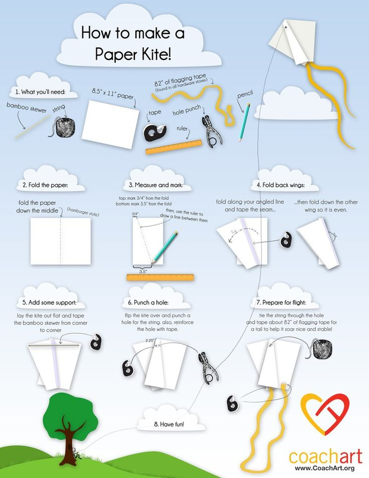 How to make a paper kite illustrated simple kites pinterest coloring awesome and how to - How to make a kite ...