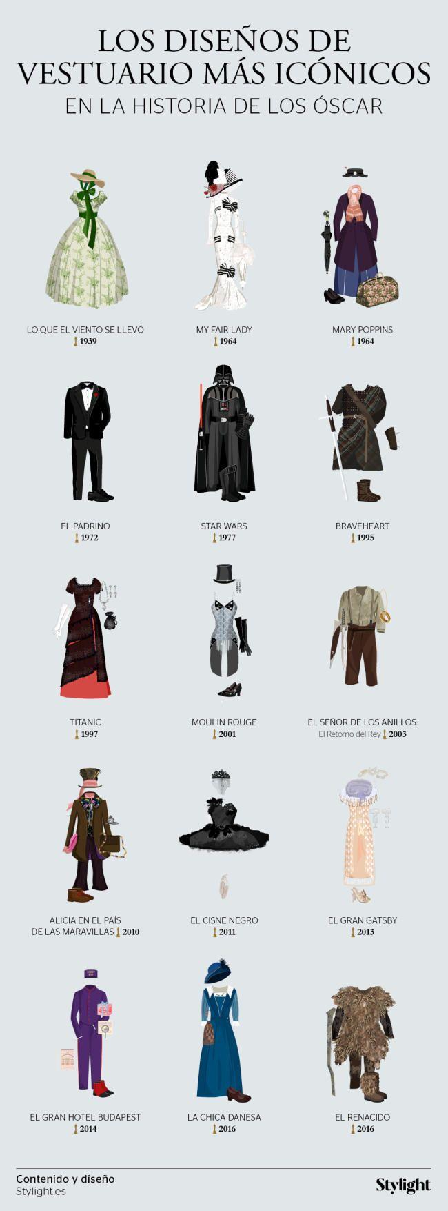 Los diseños de vestuario más icónicos de los Oscars - La Opinión A Coruña