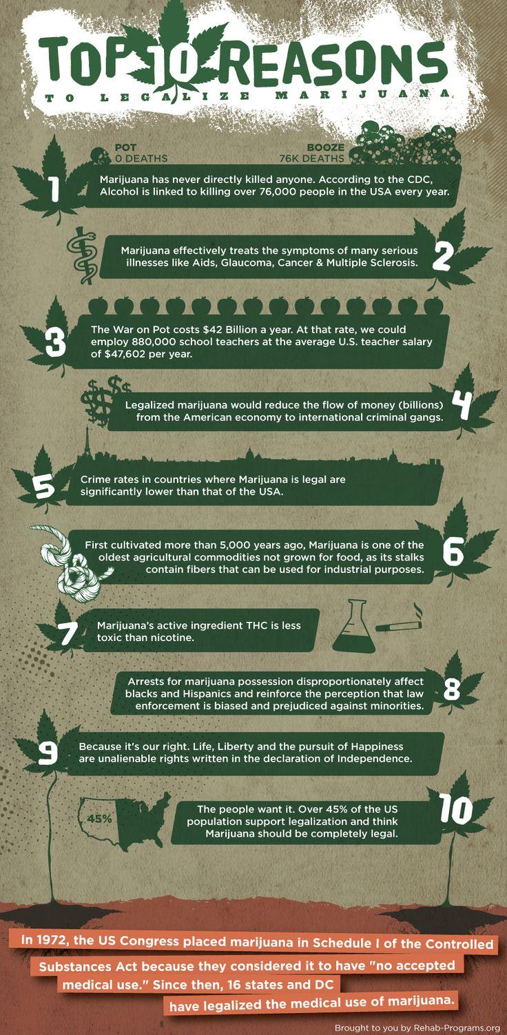 best infographics medical marijuana images top 10 reasons to legalize marijuana