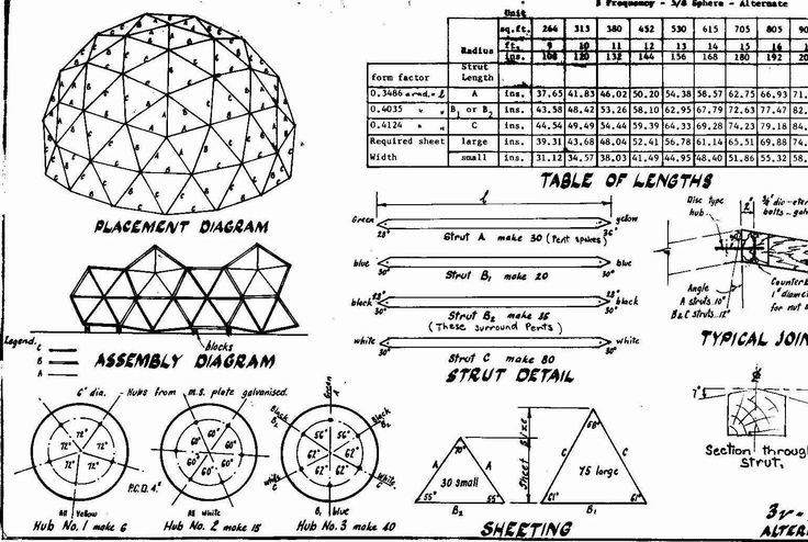 Dome greenhouse plans geodesic dome house plans house for Geodesic home plans