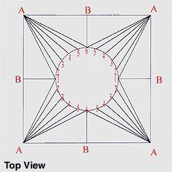Sheet metal Square Round figure 1