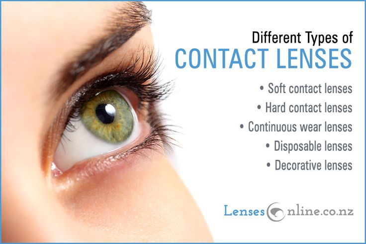 Different Types of Contact Lenses -  •Soft contact lenses •Hard contact lenses •Continuous wear lenses •Disposable lenses •Decorative lenses