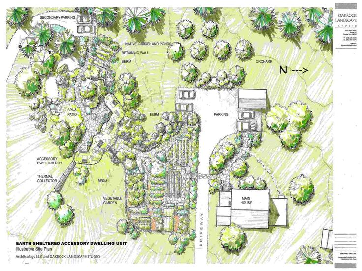 Site plan google search presentation pinterest Home site plan
