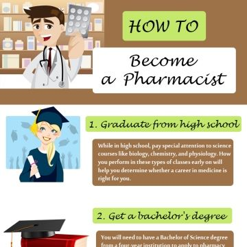 Were you dreaming about becoming a pharmacist? You should know that it's not the decision you can make right away. You need to prepare for some time to reach your ...… Read More