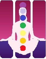 Chakra cleansing is another.