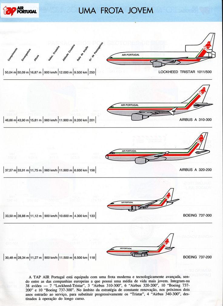 https://flic.kr/p/GQfccp | TAP Air Portugal - Ligacoes com qualidade e seguranca 1994_2, fleet