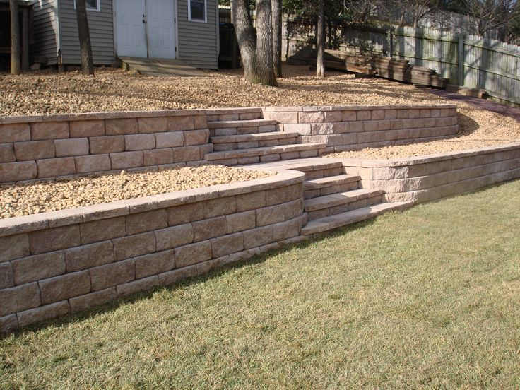 Tiered Garden wall with stairs - plans for the backyard near course and water (except sod).