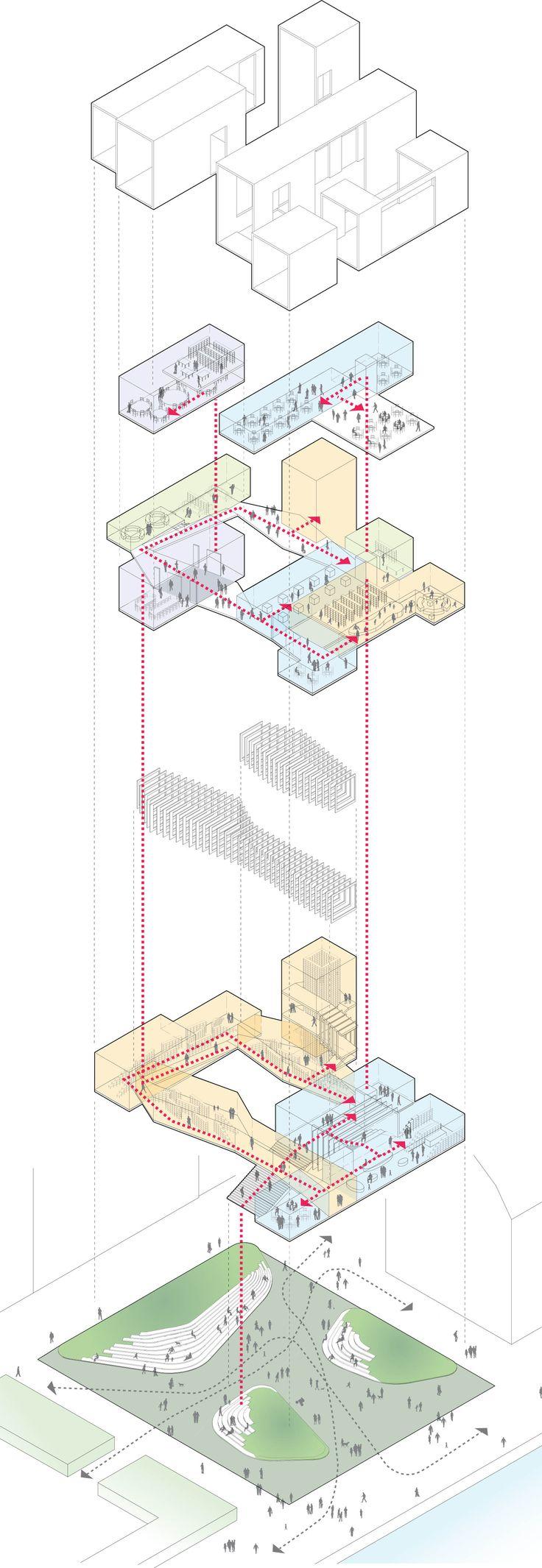 Explicación recorridos espaciales. Copenhagen New Library pdp[east] axonometric diagram.