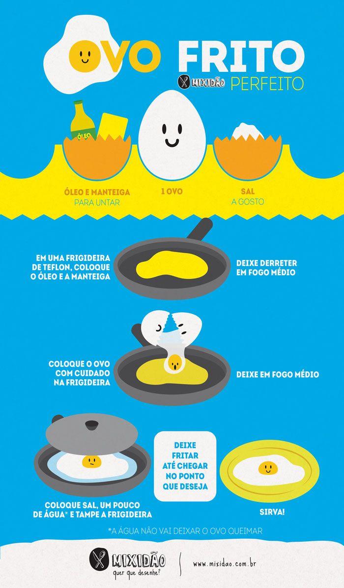 Receita Ilustrada de Ovo Frito. Para quem diz que não sabe nem fritar um ovo, agora não tem mais desculpe, pois é muito simples e rápido de preparar. Ingredientes: Ovo, manteiga, óleo, sal e água