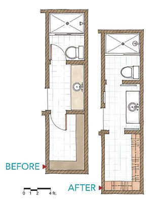 I like the long, narrow bathroom to save space.  Move closet into front of sink area, connecting to bedroom.  No door.  Full cabinet for storage.